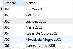 SQLite GLOB list wildcard numbers example