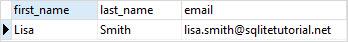 SQLite index example