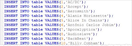 SQLite dump data only
