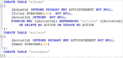 SQLite dump structure