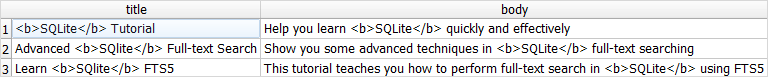 SQLite full-text search - highlight function